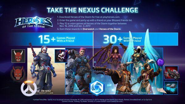 Nexus Challenge Rewards.jpg