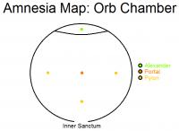Orb Chamber