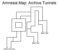 Archive Tunnels