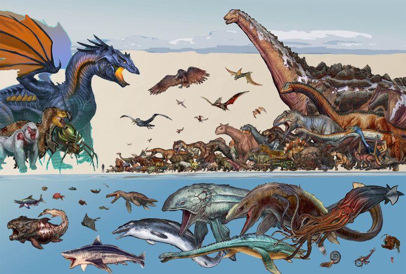 Comparação de tamanho das criaturas