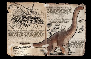 Mod ARK Additions Dossier Brachiosaurus.png