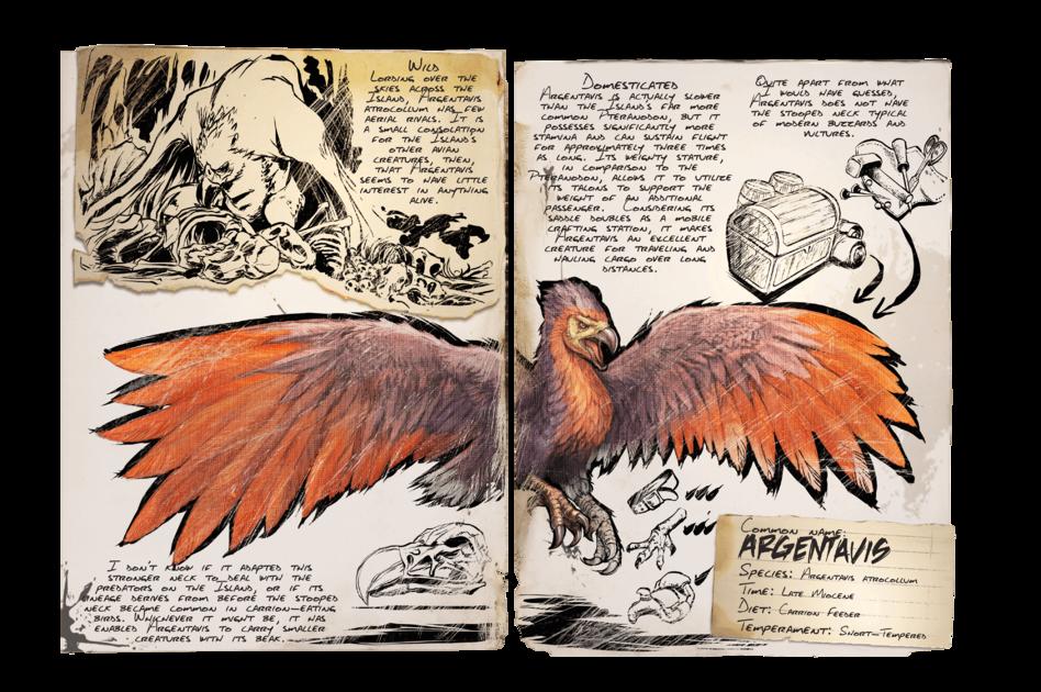 Ark Dinoliste