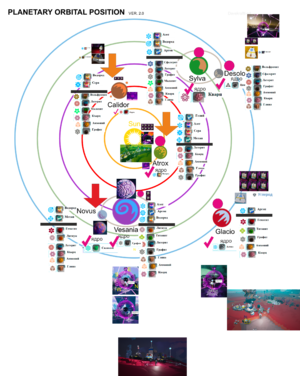 Resources on planets.png