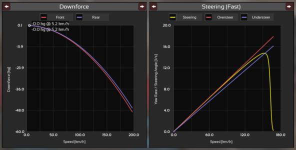 Aero graph.png