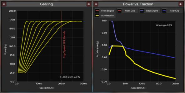 Drivetrain graph.png