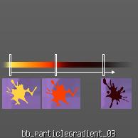 Particle gradient explanation.png