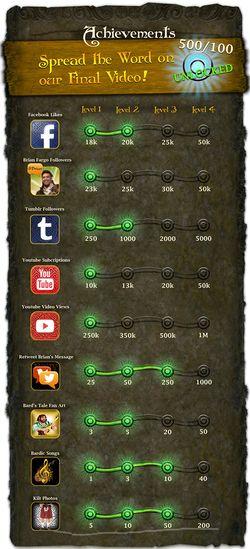 Kickstarter achievements.jpg