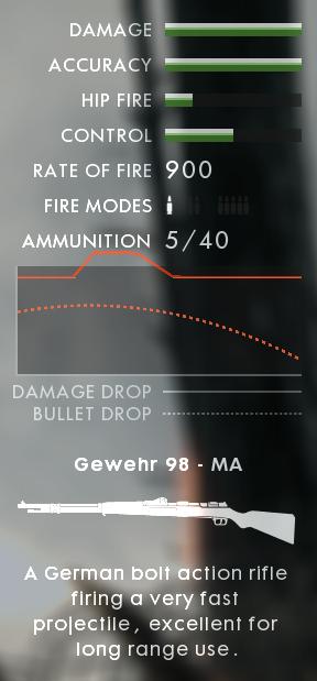 Info Gewehr 98 - MA.png