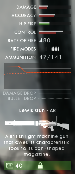 Info Lewis Gun - AR.png