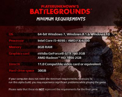 Minimum Requirements (updated).jpg
