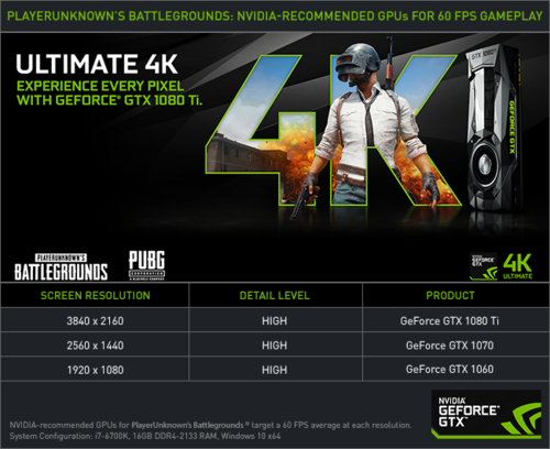 System Requirements - Official PLAYERUNKNOWN'S BATTLEGROUNDS