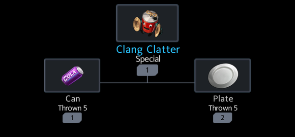 Clang Clatter - Official Black Survival Wiki