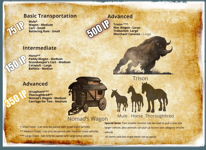 Archivo:KS Transportation pack 2.0.png