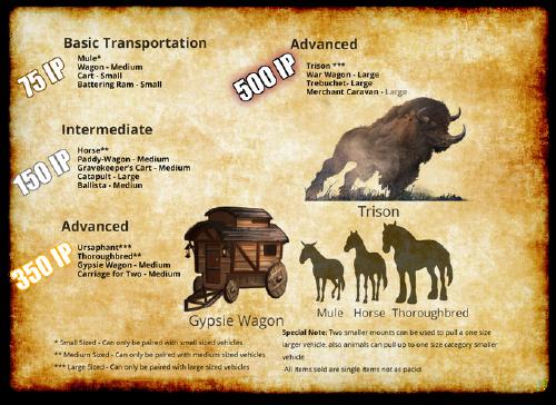 Iconografía de los Transportes procedente del CoE Kickstarter