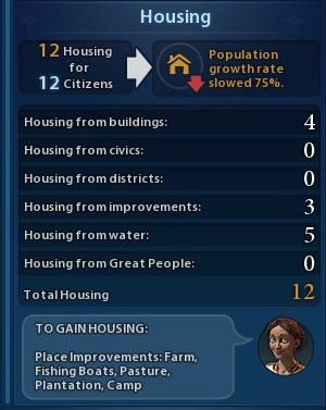 Housing infobar.png
