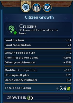 Citizen Growth infobar.png