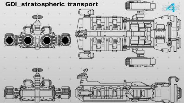 GST Concept Architecture