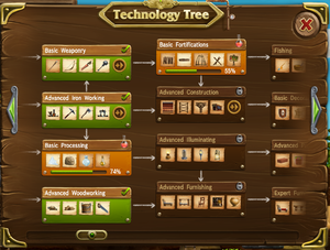 Technology Tree2.png