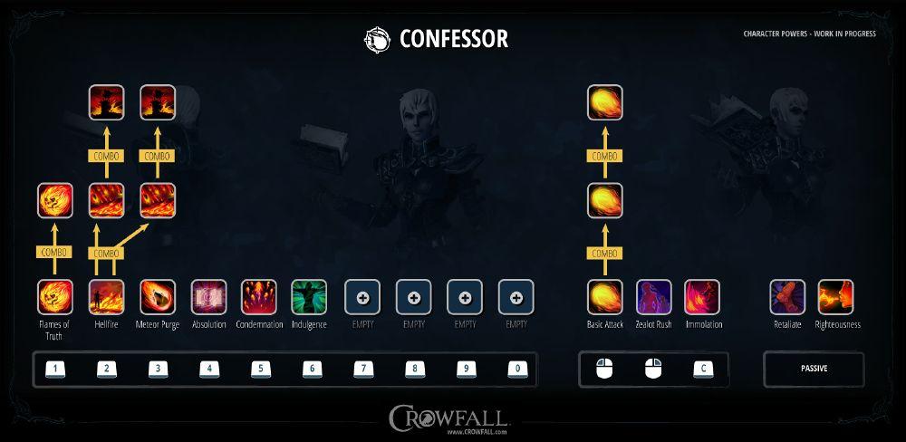 ConfessorAbilityTree Release.jpg