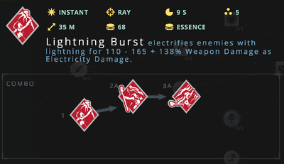 Power - Druid - Lightning Burst.png