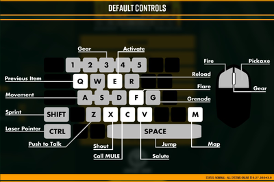 "The ""Controls"" menu in the game's pause screen, showing movement controls amongst others."