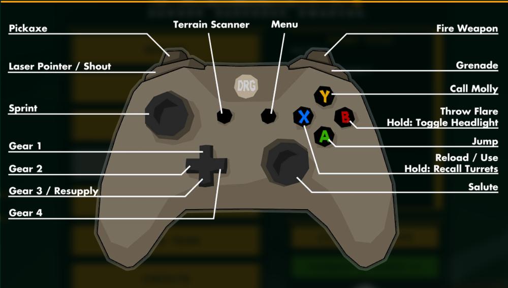 ControllerControls.png