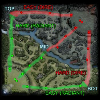 Minimap Lanes.png