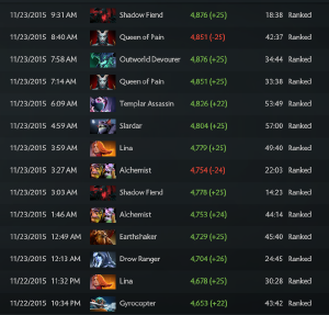 Dota 2 party matchmaking
