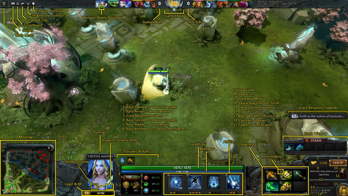 Head-up display - Dota 2 Wiki