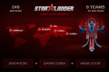 SLTV Star Series Season 9