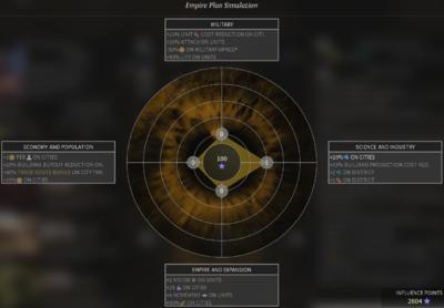 Empire Plan Simulation.png