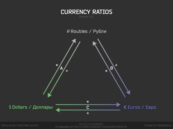 Currency Ratios.png