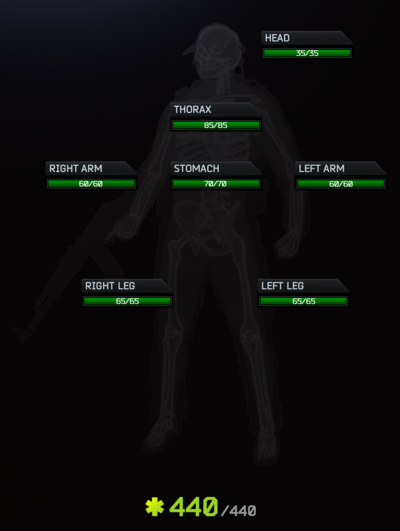 Health system - The Official Escape from Tarkov Wiki