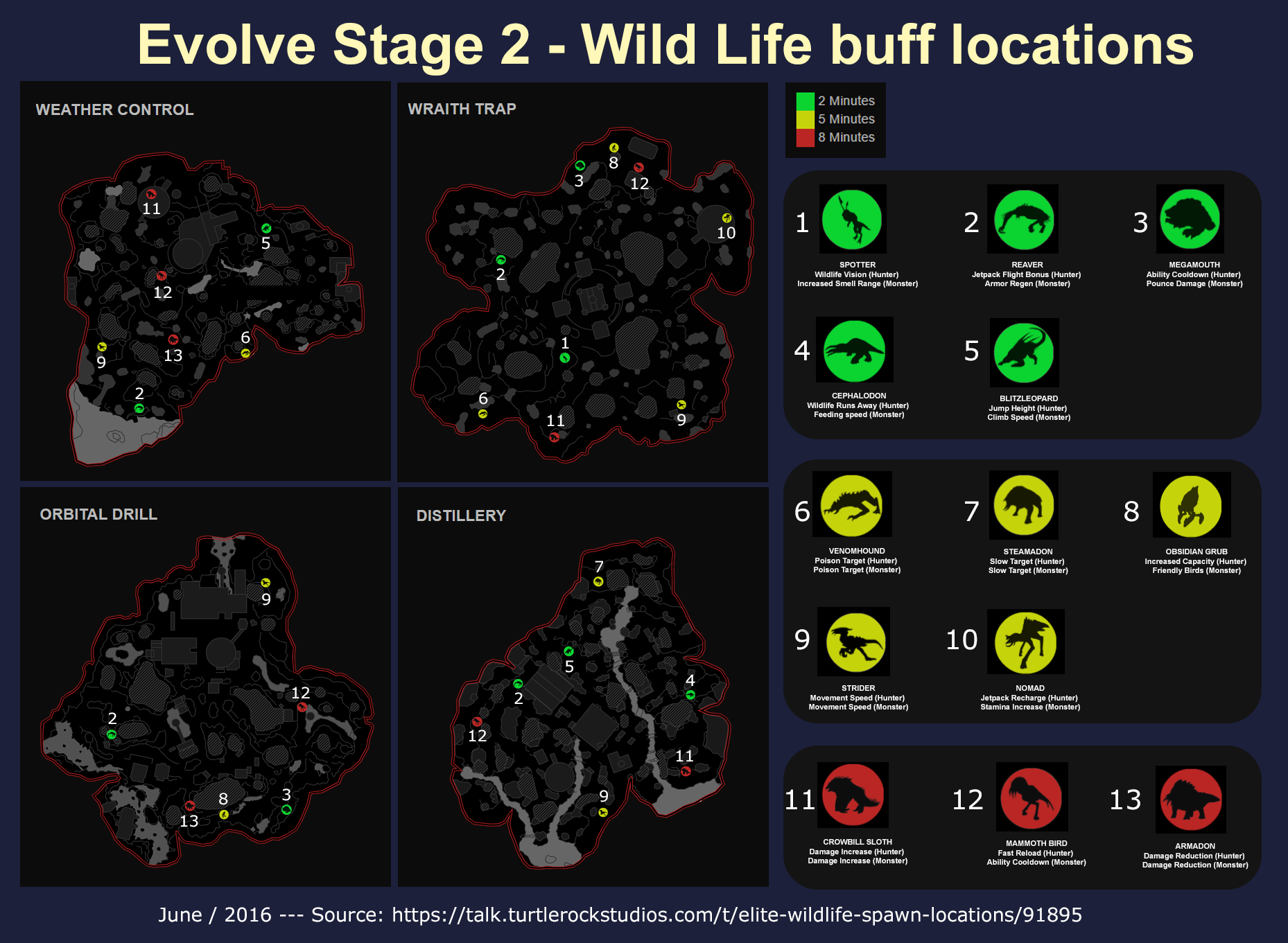 Wildlife Buff Locations.png