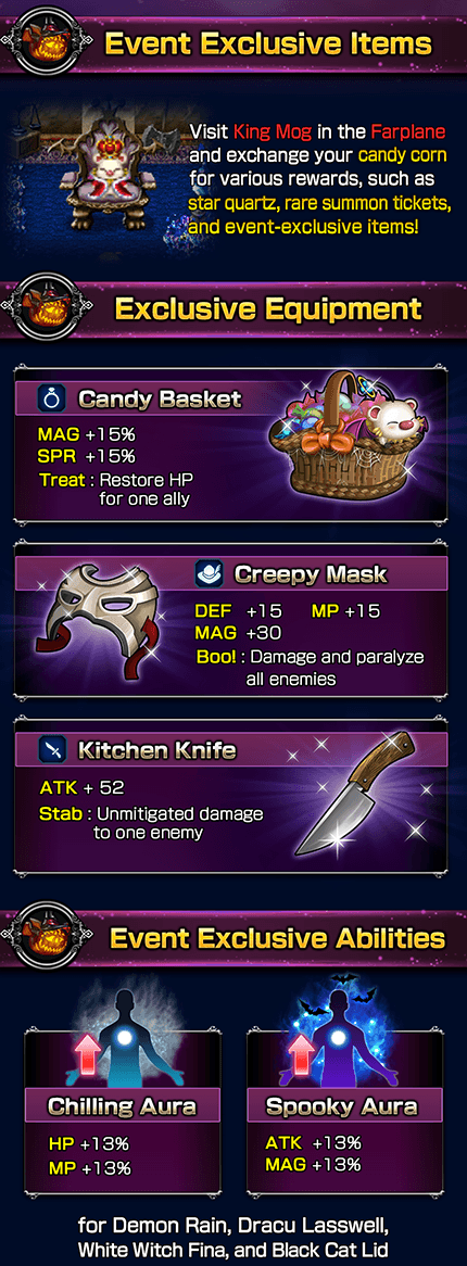 Category:Events/Archives - Final Fantasy Brave Exvius Wiki