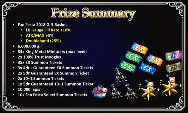 Fanfesta-Reward Summary.jpg