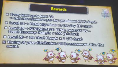 Fanfesta-Raid Rewards.PNG