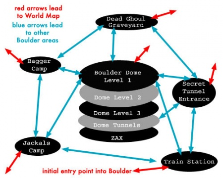 VB DD03 map Boulder flowchart.jpg