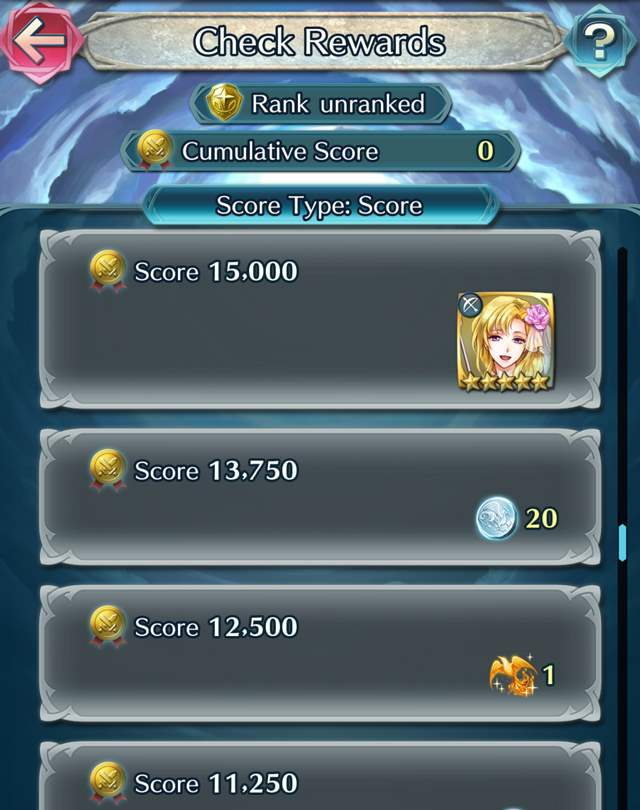 News Tempest Trials The Holy Guard Rewards.jpg