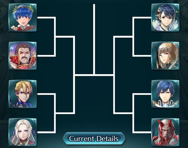 News Voting Gauntlet Kingdoms vs. Empires Heroes.jpg