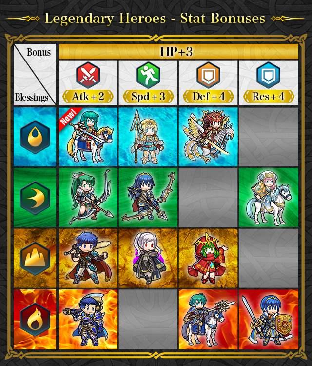 News Legendary Heroes Table Eirika.jpg