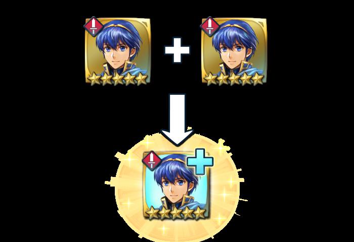 Merge Allies - Fire Emblem Heroes Wiki