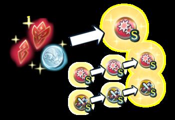 Sacred Seal Forge - Fire Emblem Heroes Wiki