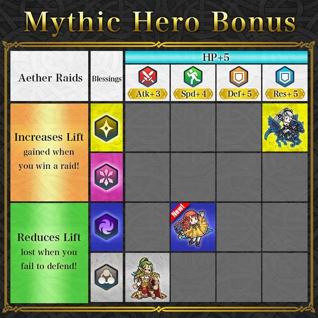 News Mythic Heroes Table Yune.jpg