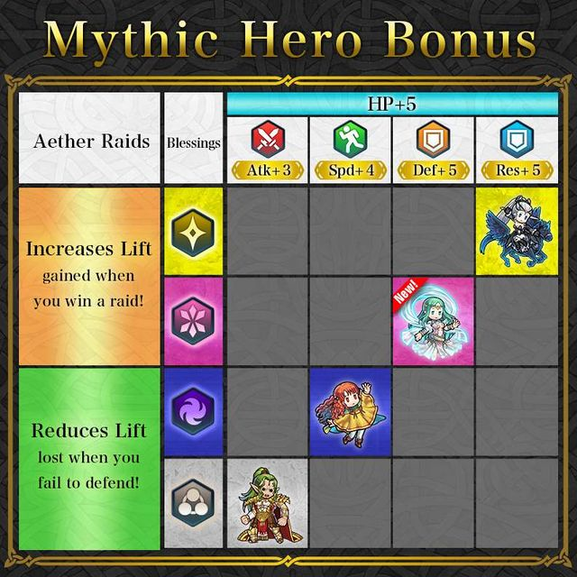 News Mythic Heroes Table Naga.jpg