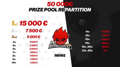 Prize Pool WLIS.png