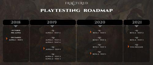 Release-roadmap.jpg