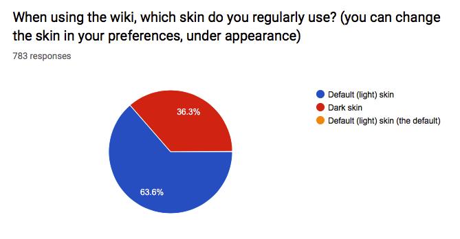 Survey 2 9.png