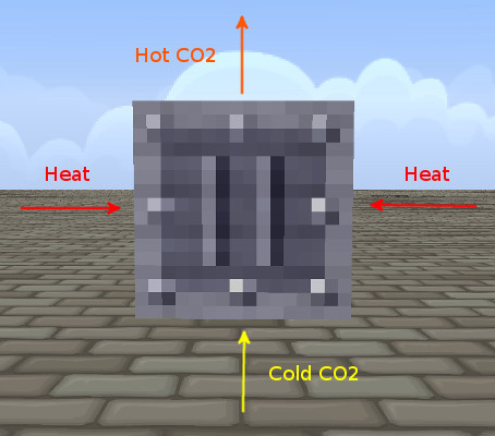Figer 10, The carbon dioxide heat exchanger block.