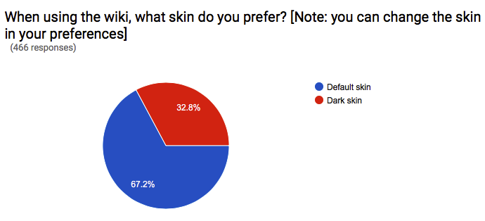 Survey 13.png